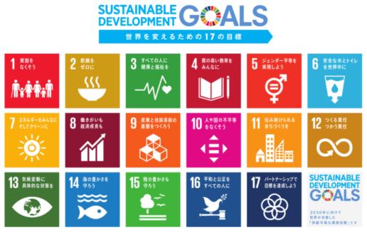 SDGs 達成すべき17の目標